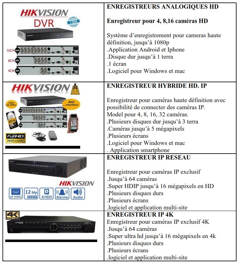 kit hikvision